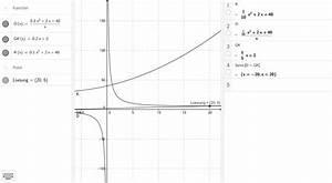 Langfristige Preisuntergrenze Berechnen : betriebsoptimum und langfristige preisuntergrenze geogebra ~ Themetempest.com Abrechnung