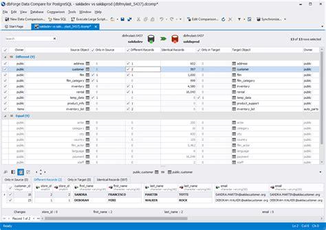 postgresql data comparison  synchronization tool