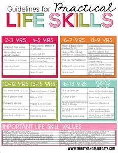 What Skills Should I Put On My Teaching Resume by 5 Helpful Parenting Charts