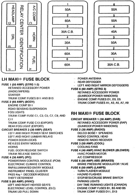 1993 Cadillac Fuse Box Diagram by Trunk Fuse Box 93 Cadillac Free Oasis Dl Co