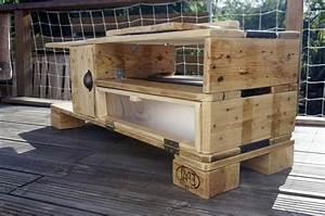 Acheter Meuble En Palette Bois : un meuble en palette beaucoup des possibilit es ~ Premium-room.com Idées de Décoration