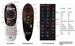 What Is A Directv 4k Ready Tv And How Does It Work