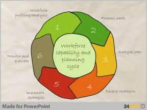 Workforce Planning Template PowerPoint