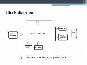 Arm Based Vehicle Tracking  U0026 Security System Using Gps And Gsm