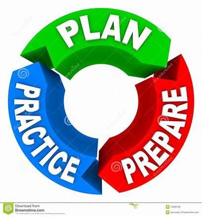 Plan Praktijk Voorbereidingen Het Practice Prepare Wiel