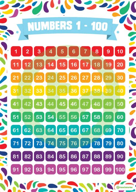 colours   rainbow numbers    chart teaching