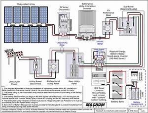 Pin By Jay Merrett On Energy Production