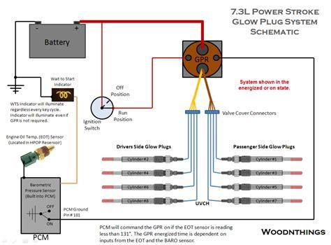7 3 f250 powerstroke wiring harness 35 wiring diagram