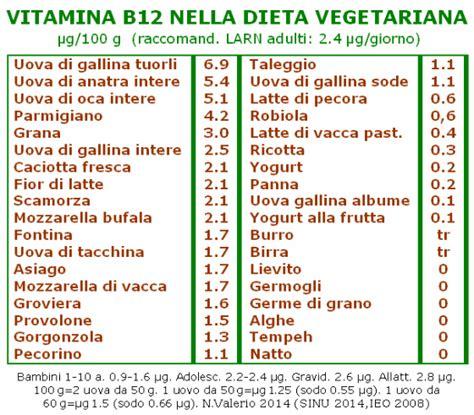 alimenti con aminoacidi tutti i vegani assumono integratori di vitamina b12