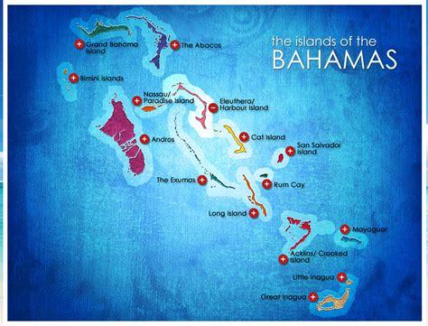 bahamas real estate broker hg christie launch