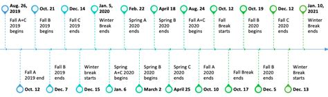academic calendar change panthernow