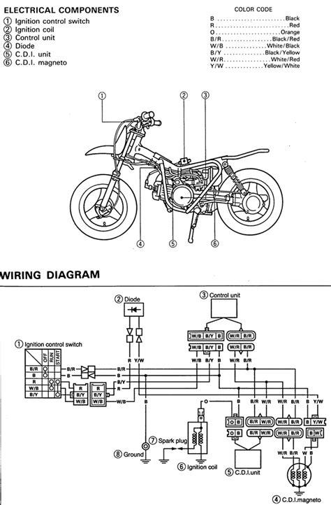Yamaha Dirt Bike Wiring Diagram Motorcycle Awesomeness