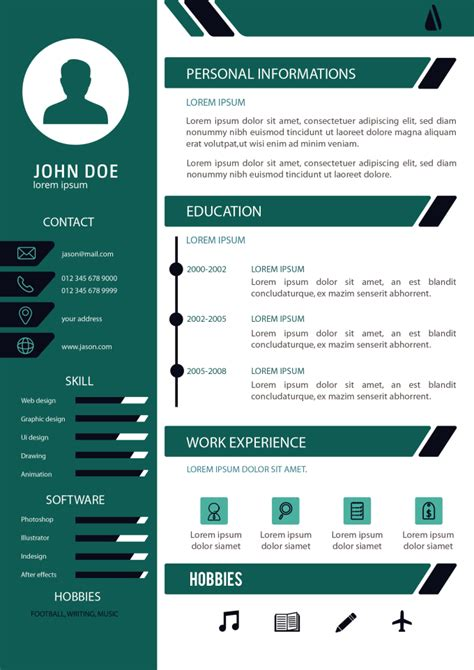 Auto Resume Maker by Do An Attractive Cv Design Resume Design And Cover Letter