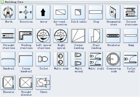 floor plans symbols floor plan symbols