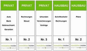 Private Unterlagen Sortieren Struktur : effektive ablage f r private dokumente einrichten ~ Watch28wear.com Haus und Dekorationen
