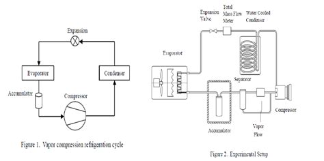 Air System Schematic by Design Of Air Conditioning System In Automobile Open
