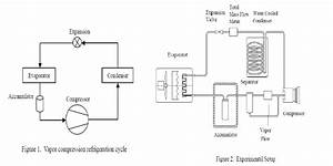 Design Of Air Conditioning System In Automobile