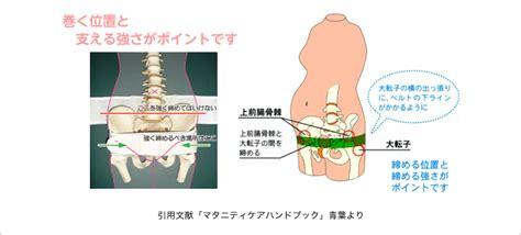 妊婦 骨盤 ベルト