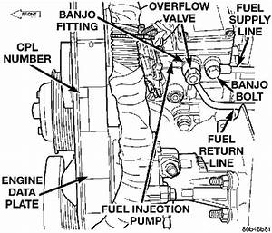 Wiring Diagrams 1999 Dodge Ram 2500 Deisel