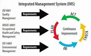anm strategic management consultants pvt ltd anm With integrated document management system