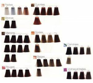 Luo Color Gainfort Hair Beauty Supplies