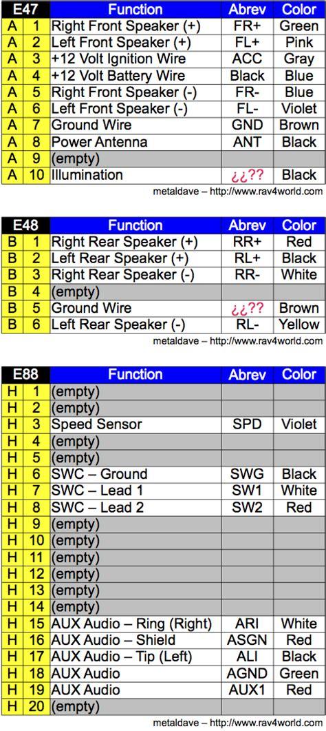 2009 base radio harness wiring non jbl toyota rav4 forums