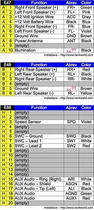 2015 Toyota Tundra Wiring Diagram Speakers 24483 Getacd Es