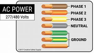 Electrical Wiring  Wire Color Codes