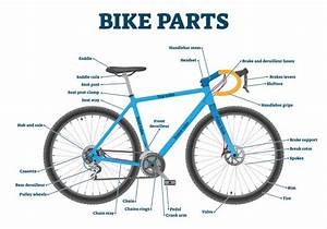 Bike Parts Labeled Illustration Diagram