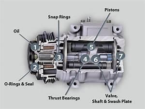 Compressor Type Car Ac Compressor For Sd7h15 8053