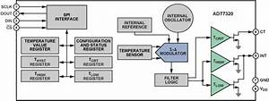 Two Ways To Measure Temperature Using Thermocouples
