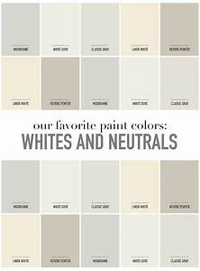 Best 25 benjamin moore linen white ideas on pinterest for What kind of paint to use on kitchen cabinets for papier origamie