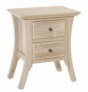 Ampm Table De Chevet : une table de chevet avec deux tiroirs astuces bricolage ~ Teatrodelosmanantiales.com Idées de Décoration