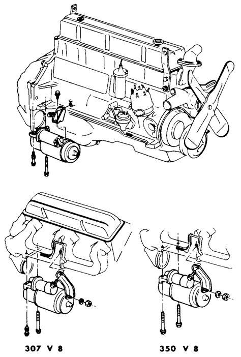 repair guides engine electrical starter autozone com