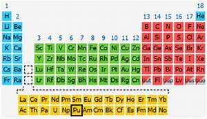 Ionization Chart Of Elements Plutonium The Periodic Table At Knowledgedoor