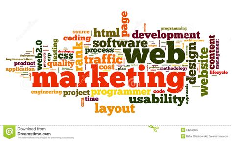 Web Marketing by Web Marketing Concept In Word Cloud Royalty Free Stock