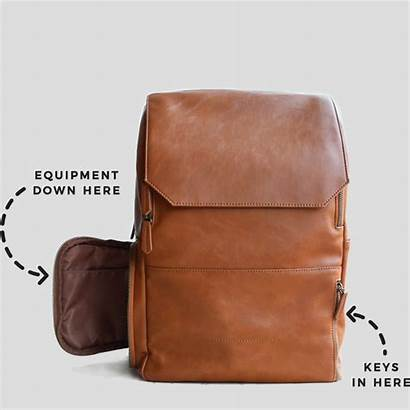 Atlas Supply Leather Backpack Bag Inspiration There