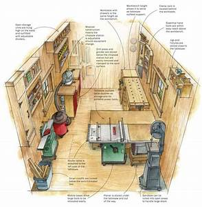 PDF Plans Small Woodworking Shop Layout Download diy