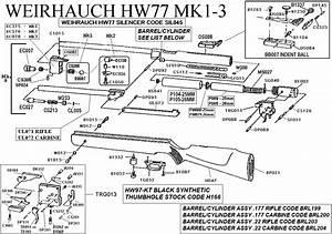 Remington Airmaster 77 Parts Diagram
