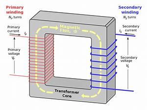 File Transformer3d Col Svg