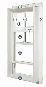 What Are The Different Parts Of A Window Called