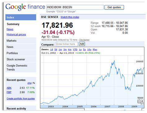 google finance accounting education