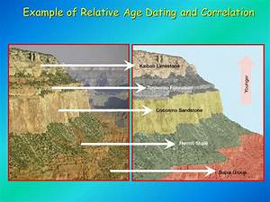 Geologic Time and Earth History - ppt video online download