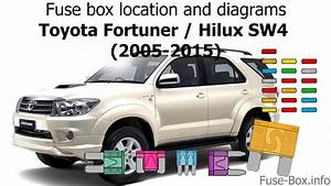 Fuse Box Location And Diagrams  Toyota Fortuner    Hilux Sw4  2005-2015