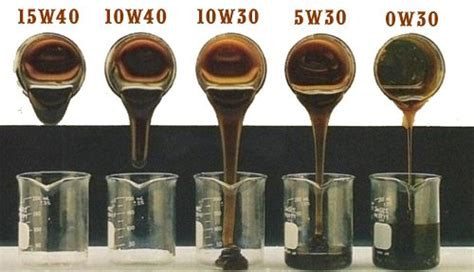 Как делают бензин из нефти. сколько можно получить из литра + подробное видео за баранкой медиаплатформа миртесен