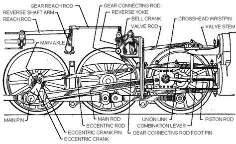 Internal Combustion Engine Explained