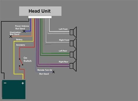 stereo wiring diagrams   quora