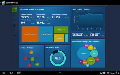 ibm cognos mobile apk for blackberry android apk apps for blackberry for bb