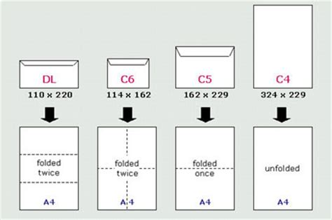 dl envelope size understanding envelopes