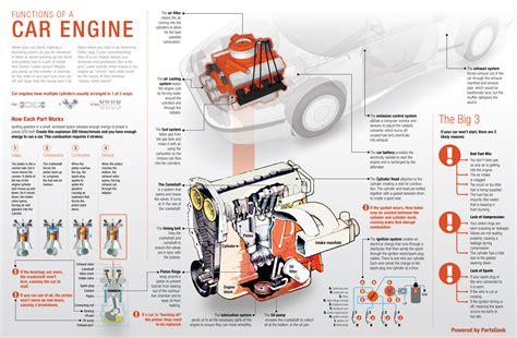 car engine works blakey auto plex